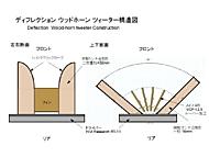 Wood horn.jpg