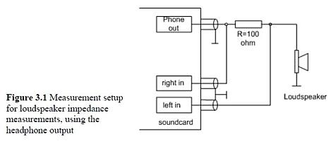 Limp-Hardware-Setup.JPG
